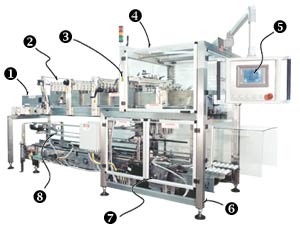 Advanced Servo Case Packing Features