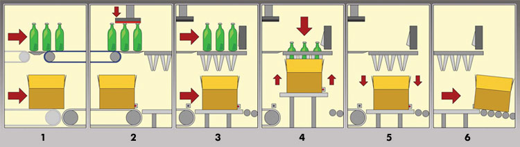 The Packaging Process Explained